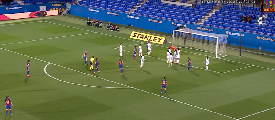 Post match Analyis of Barcelona vs Deportivo Abanca