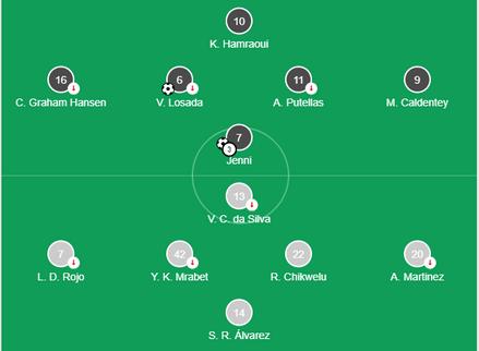 Post-match Analysis of FC Barcelona vs Madrid CFF