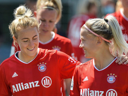 FC Bayern's chances of winning the UWCL title