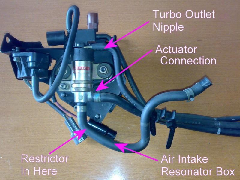 Strut Tower Sensor Group JDM WRX EJ20G EJ20K