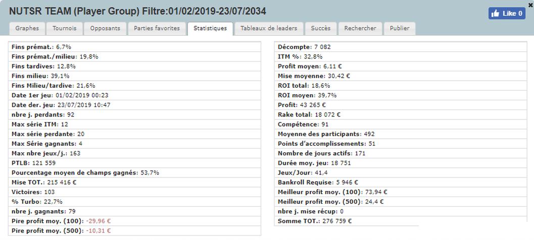 resultats_team01.webp