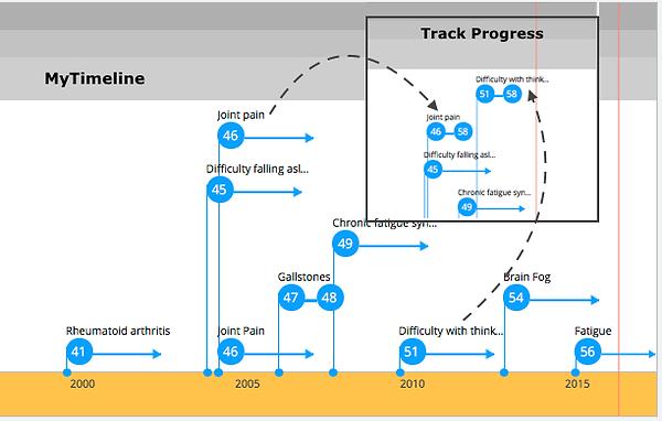 Timeline-snapshot.png