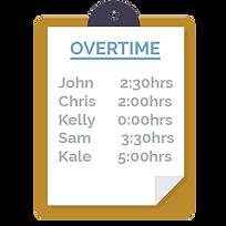 simple clocking system report