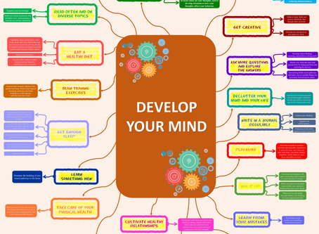 Do You Know How Your Brain Really Works?