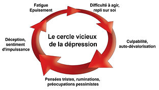sortir-de-la-depression-psychologue-namu