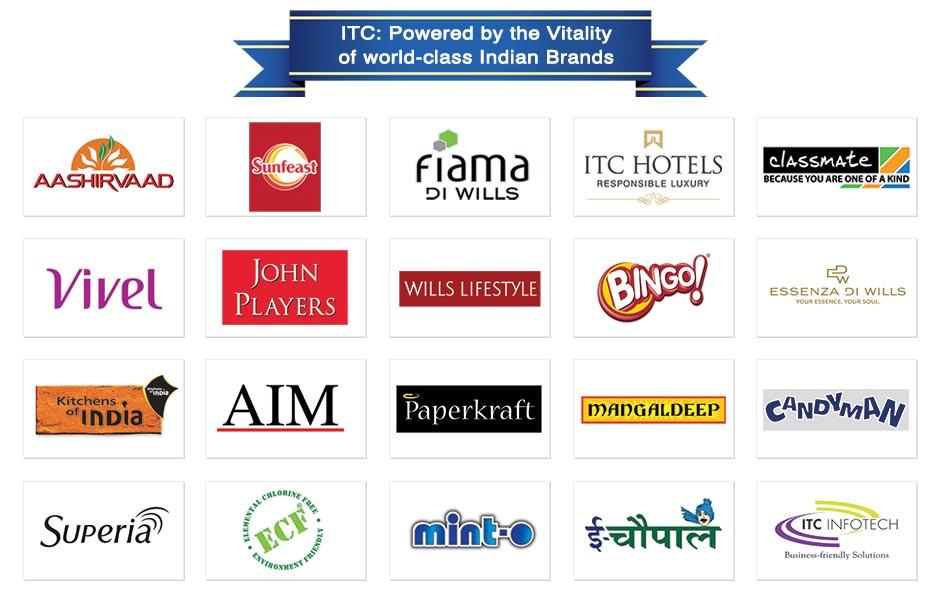 ITC Brands