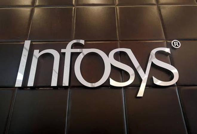 Infosys Limited Stock Complete Fundamental and Technical Analysis Infosys Complete Stock Analysis