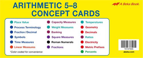 Arithmetic 5-8 Concept Cards