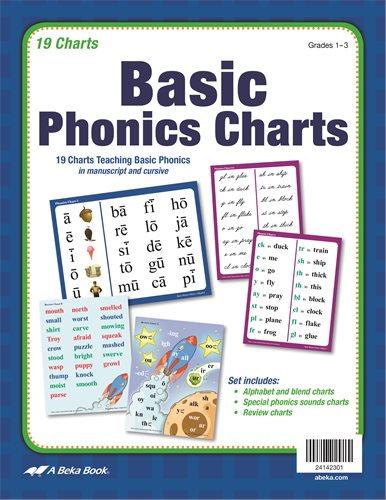 Basic Phonics Charts
