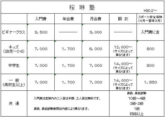 入門時金H30.2.JPG