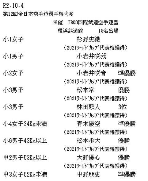 2020.10.4全日本.JPG