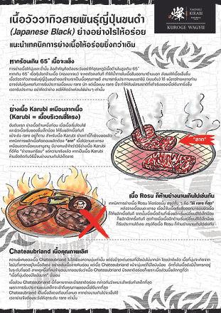 Kirabi_How to eat.jpg
