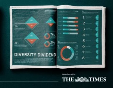 The Times: Racontuer Diversity & Inclusion Special​