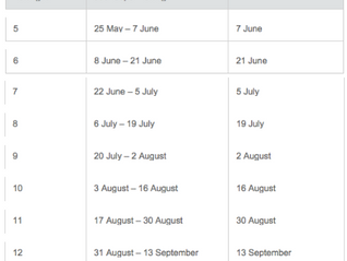 JobKeeper key lodgement and payment dates