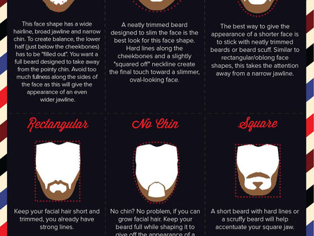 BEARD STYLES FOR DIFFERENT FACES