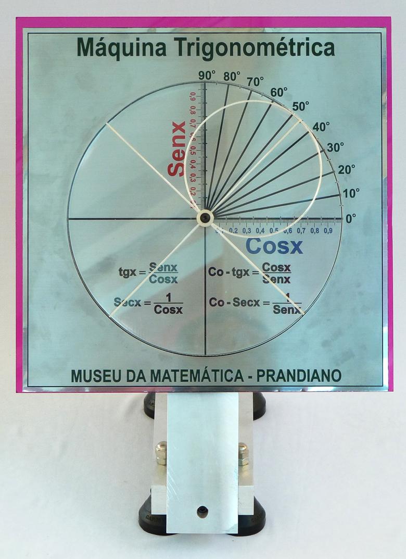Círculo Trigonométrico de Kepler