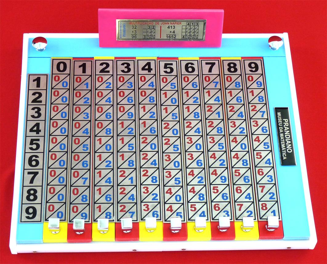 Máquina de Multiplicar com barras de