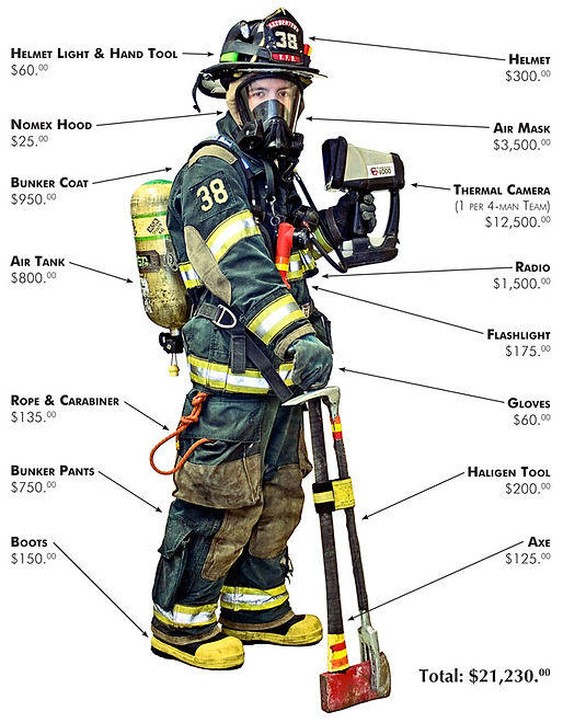 costs of a firefighter.jpg