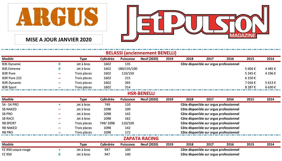 Argus2020-Particulier-Autres-JETPULSION-