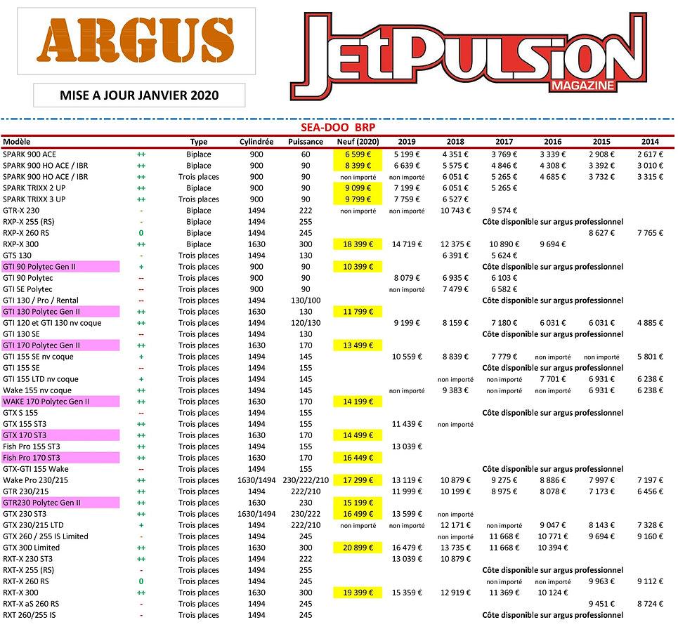 Argus2020-Particulier-BRP-JETPULSION-01_