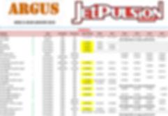Argus2019-Particulier-Yamaha-JETPULSION-