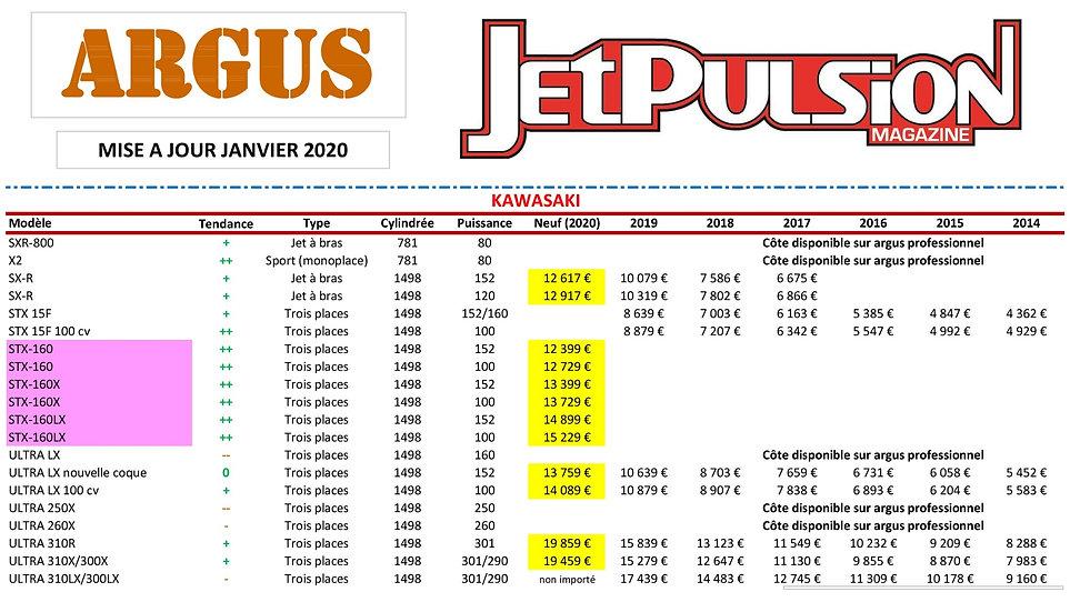 Argus2020-Particulier-Kawasaki-JETPULSIO