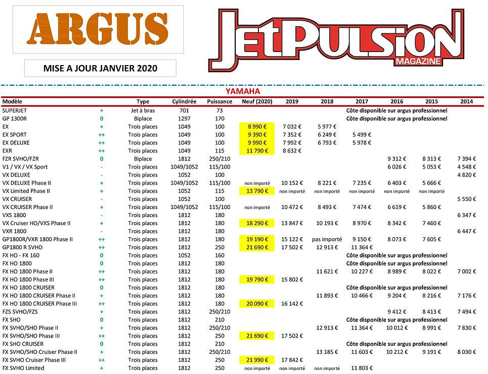 Argus2020-Particulier-Yamaha-JETPULSION-
