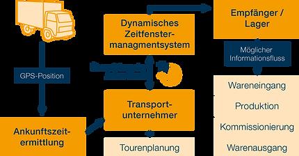 Zeichnung_Integrationsschufen_Web_Integr