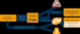 Zeichnung_ETA-Ermittlung_web.png