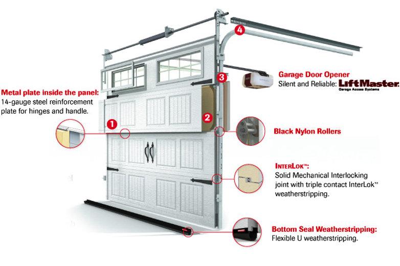 Garage door example lift master.jpg