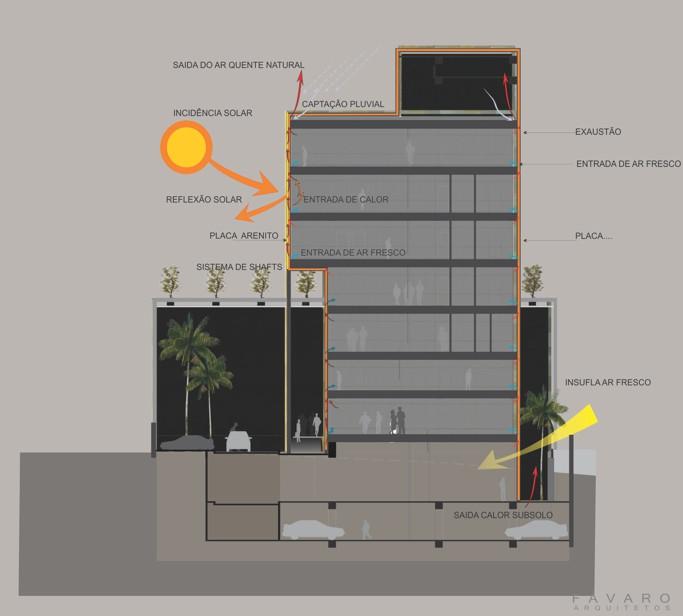 CREA-PR-favaro-arquitetos-08.jpg