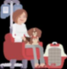 Visita Pet - Cachorro Hospital em Campo Grande