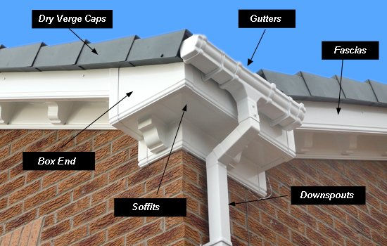 soffits expalined.jpg