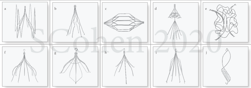 IVC Filters