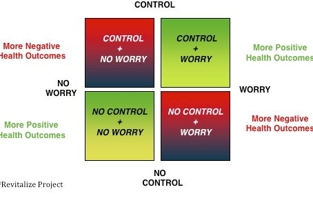 To Worry Or Not To Worry...That is the Question!