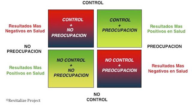 CONTROL-WORRY Spanish.jpg