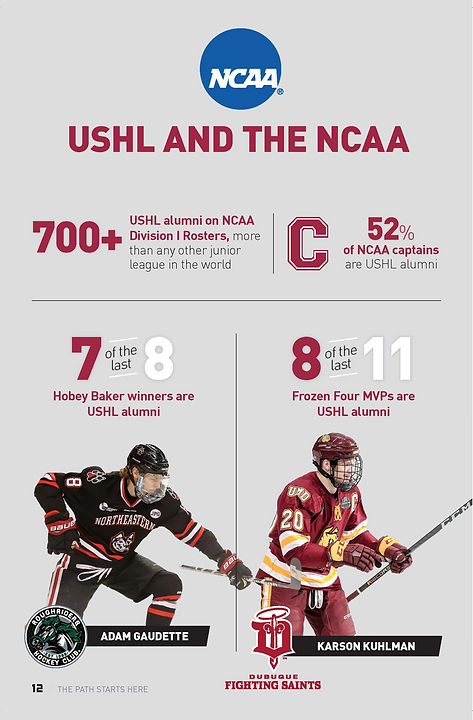 USHL_and_NCAA_edited.png