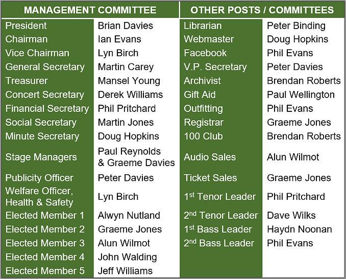 Committee Tbl.jpg