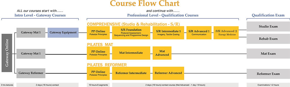 polestar course chart.jpg