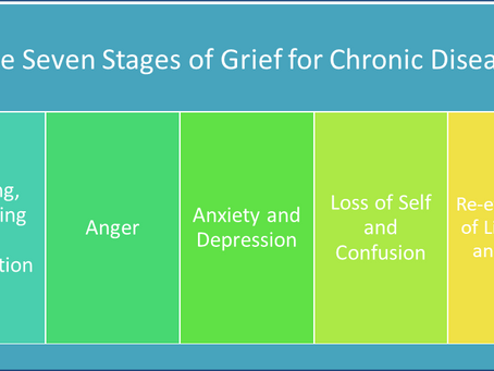Understanding The Seven Stages of Grief and Chronic Disease