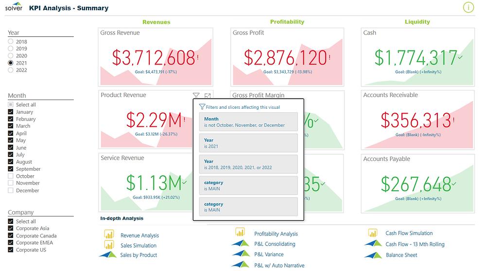 Solver KPI Analysis Summary