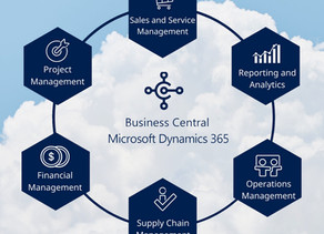 Is Migrating from Microsoft Dynamics GP to Business Central the Right Choice for You?
