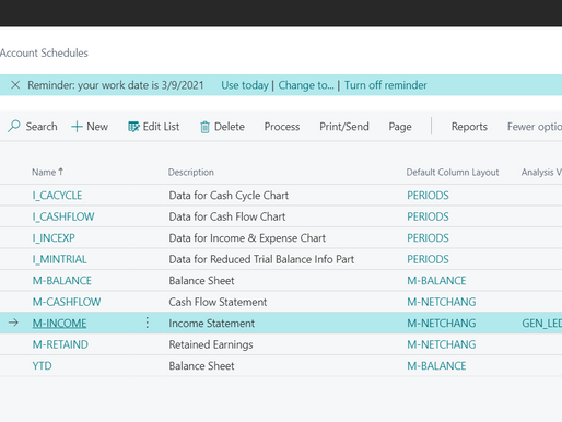 Account Schedules in Business Central
