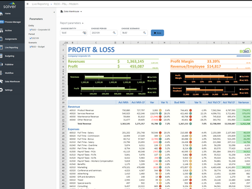 Profit & Loss Reporting with Solver