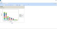 Dynamics 365 Reports.png