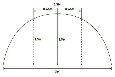 Bogie Race Tunnel Dimensions.png
