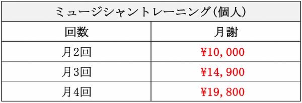 スクリーンショット 2020-10-03 16.47.49.png