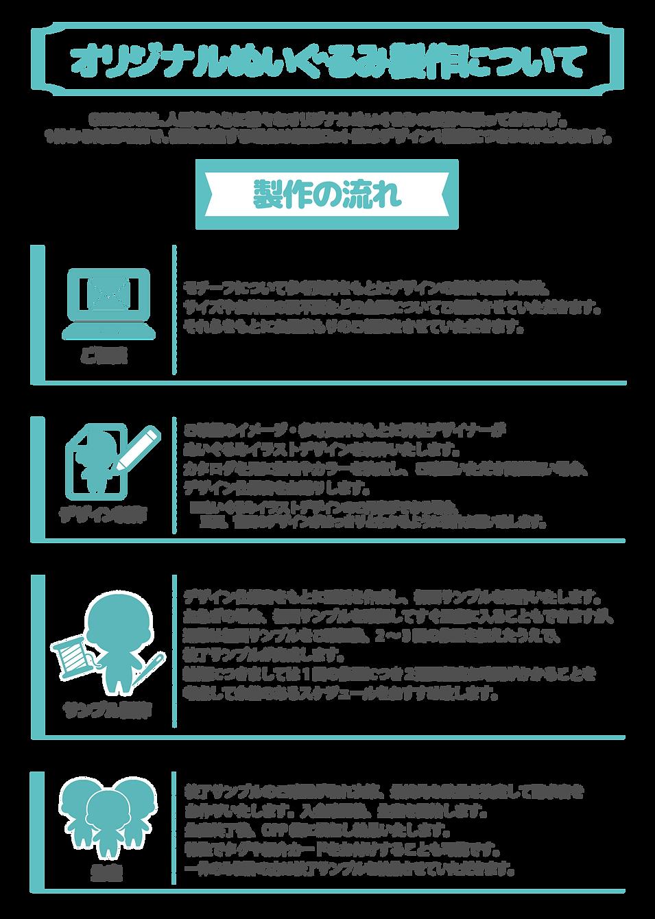 ぬいぐるみ製作サービス資料_アートボード 1.png