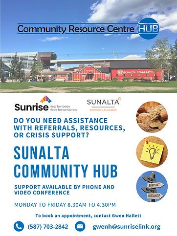 CRC Hubs - Sunalta (3).png