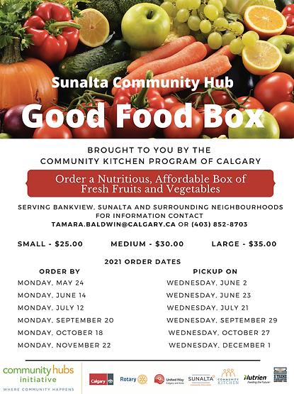 Good Food Box - Poster - Tamara Baldwin